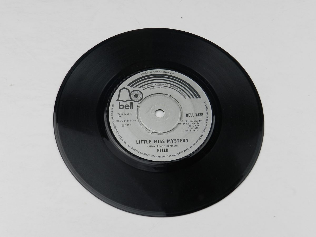 Hello – New York Groove vinyl record side B scaled
